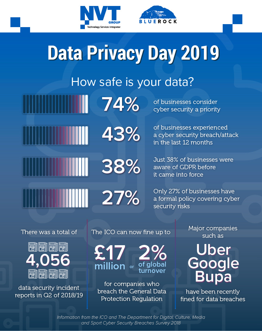 Data Privacy infographic 2019-01